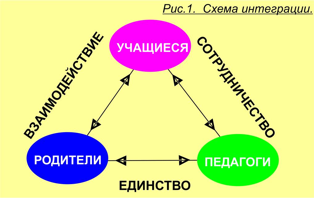 социальные роли и отношения в коллективе коллективное творчество