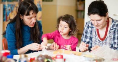 дополнительное образование детей