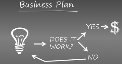 предпринимательство