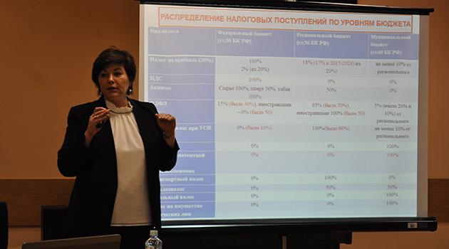 Правовые аспекты предпринимательства исистема налогообложения